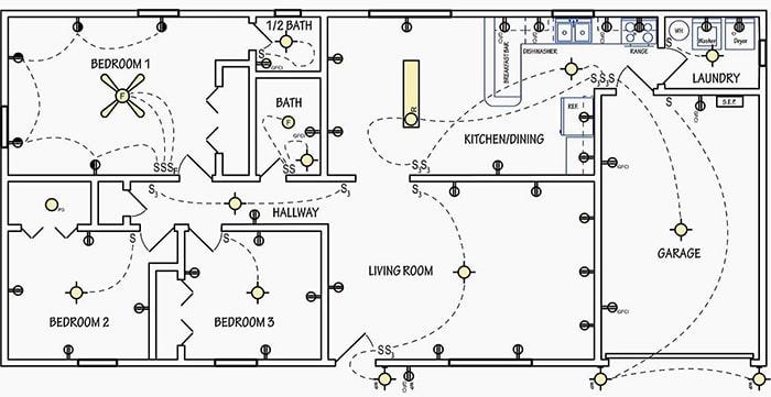 نقشه سیم کشی در ساختمان یک طبقه