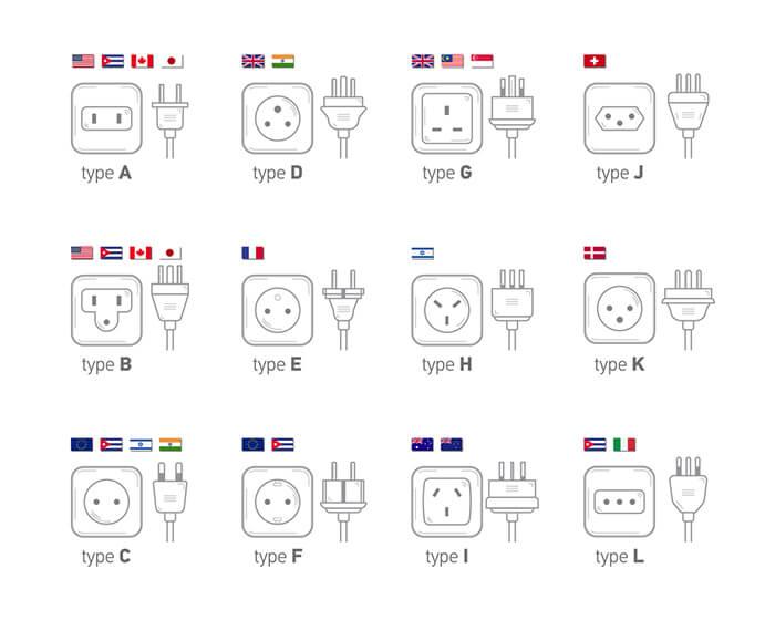 پریزهای برق در کشورهای مختلف